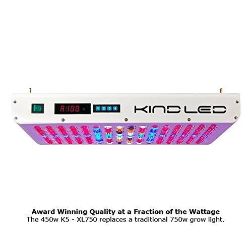 Kind K5 XL750 panel