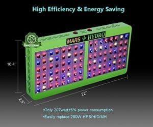 Marshydro Reflector 96 Efficiency and Energy Savings