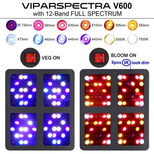 VIPARSPECTRA Reflector Series 600W Spectrum