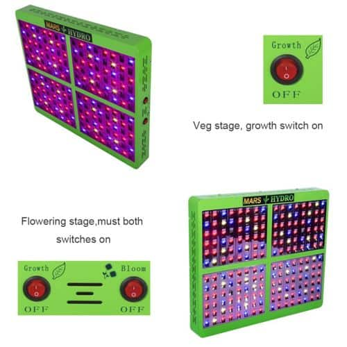Mars Hydro Reflector 192 LED Grow Light